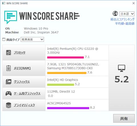 Win Score Share