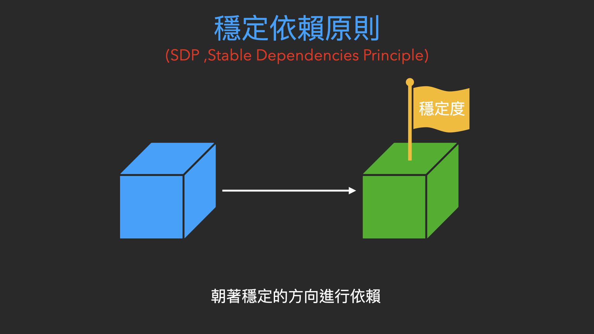 004-1.SDP