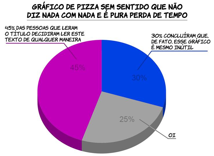 grafico semsentido Uma verdade conveniente (24)