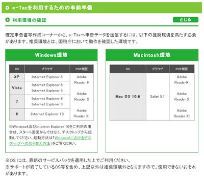 e-Tax平成24年分利用環境