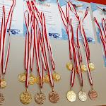Zwycięzcy zawodów pływackich