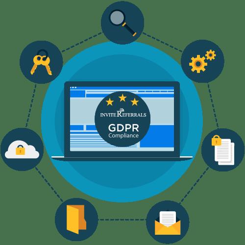 Is InviteReferrals GDPR compliance?