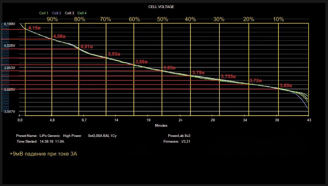 Простой индикатор разряда LiPo / Li-Ion батареи
