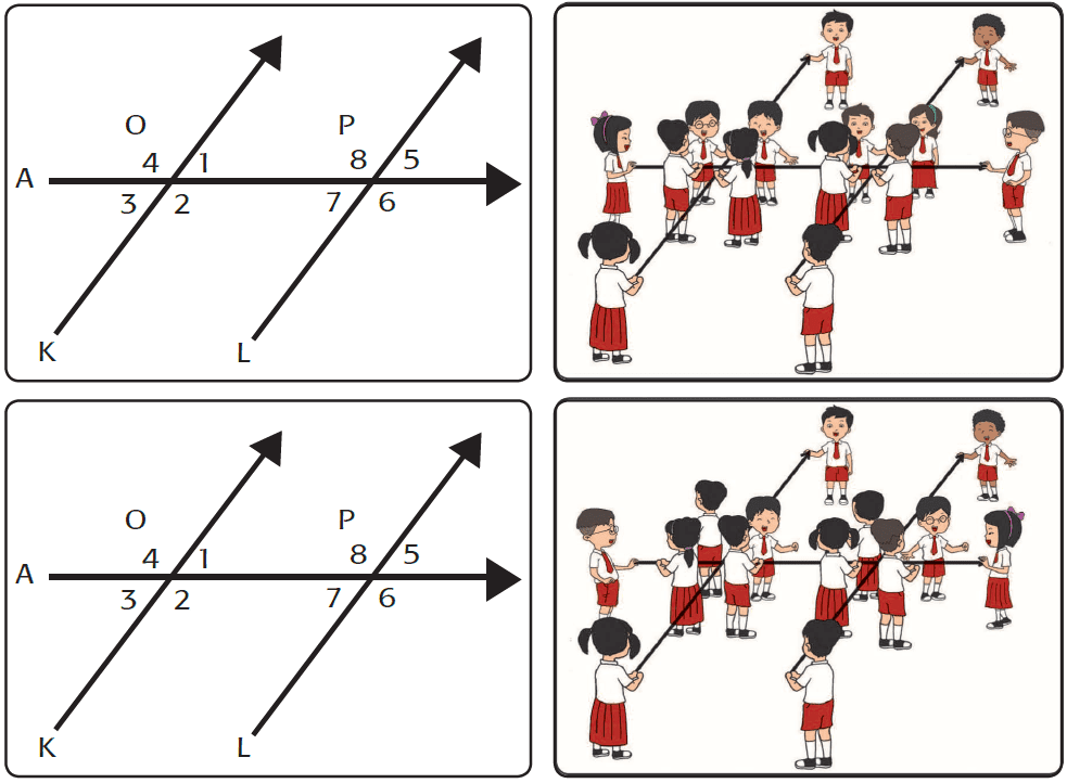 Kunci Jawaban Halaman 101, 102, 104, 105, 106, 107, 108, 109 Tema 5 Kelas 4