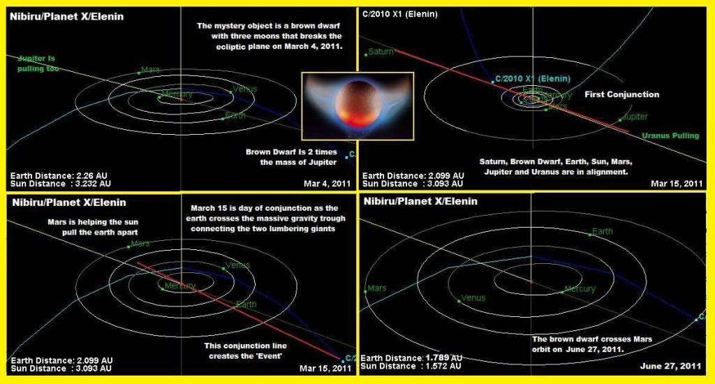 The 5th Dimension -Age of Aquarius -The Light : Nibiru ...