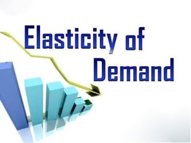 analysis simulation on elasticity and demand Price elasticity of demand, also known simply as price elasticity, is more specific to price changes than the general term known as elasticity of demand.
