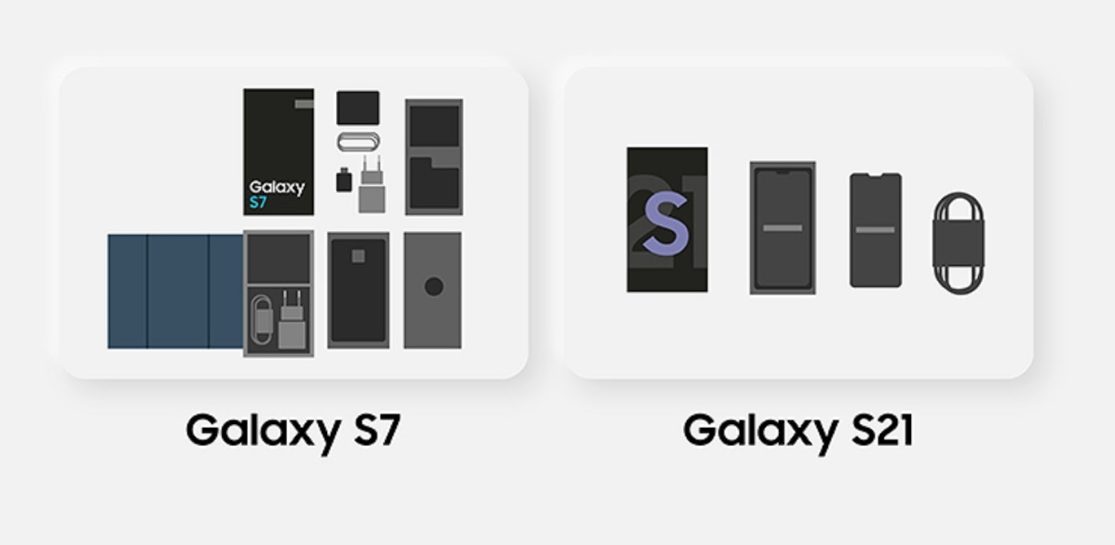 Samsung  ร่วมสร้างอนาคตที่ยั่งยืน ด้วยบรรจุภัณฑ์ที่เป็นมิตรต่อสิ่งแวดล้อมของ Galaxy S Series
