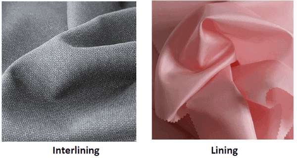 Interlining and Lining