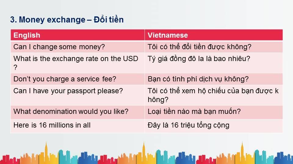 Những mẫu câu tiếng Anh quen thuộc khi đổi tiền