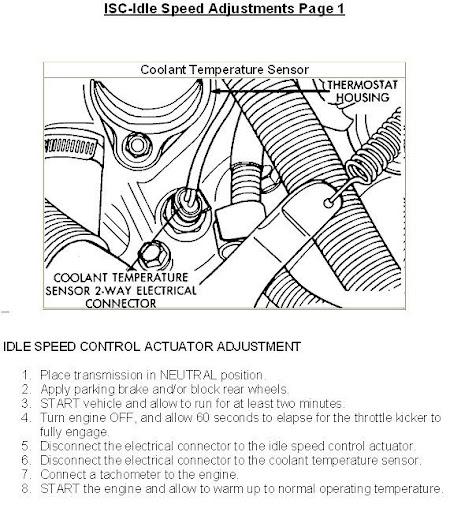 Throttle Position Sensor Unplugged: Dodge Ram, Ramcharger, Cummins, Jeep