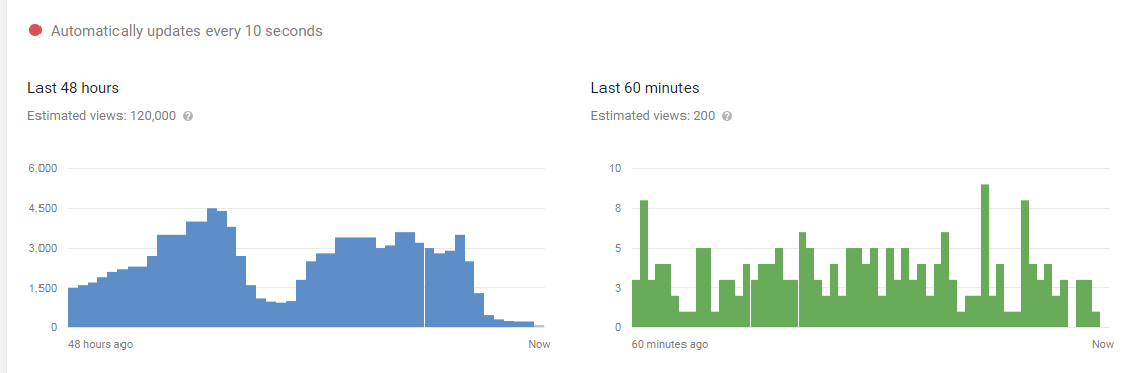 YouTube Views Live Stats Example