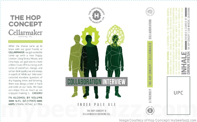 The Hop Concept & Cellarmaker Collaborate On Collaboration Interview IPA