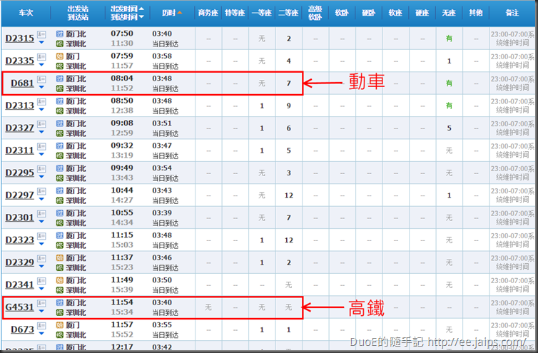 中國鐵路12306-高鐵與動車時刻表