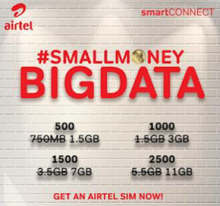 Airtel, Airtel big data small money promo, Airtel double data 2018, Airtel 1000 for 3gb 2018