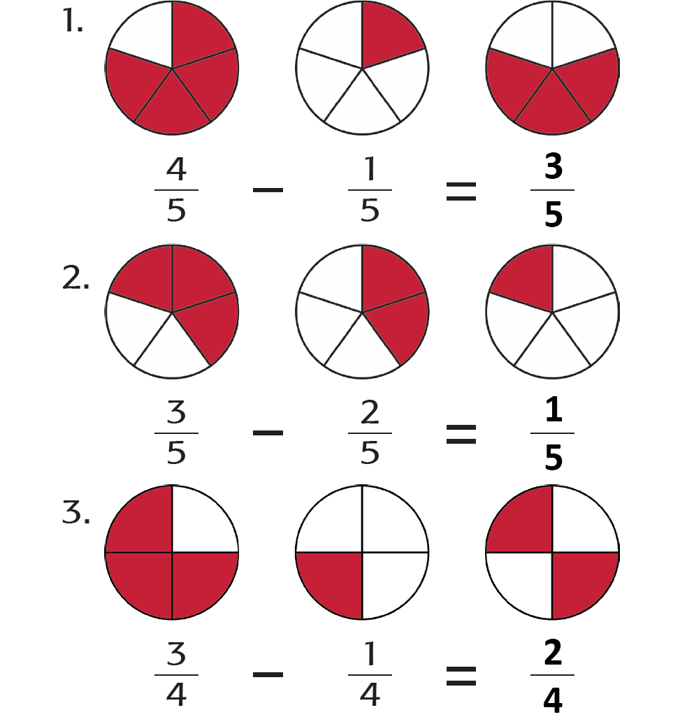 Kunci Jawaban Halaman 177, 184 Tema 5 Kelas 3