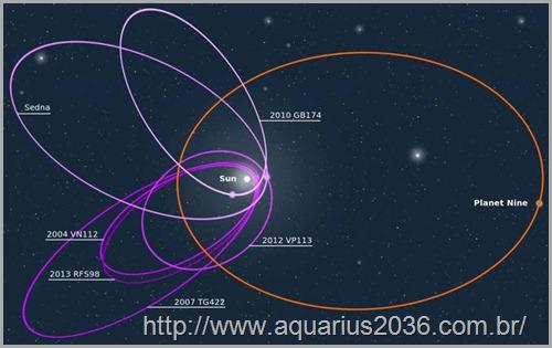 orbita-Planeta-9-nibiru