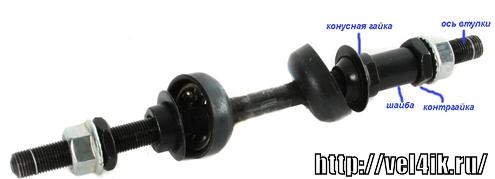 ремонт заднего колеса велосипеда втулка