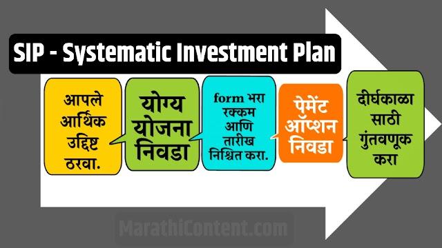 SIP meaning in marathi | पद्धतशीर गुंतवणूक योजना