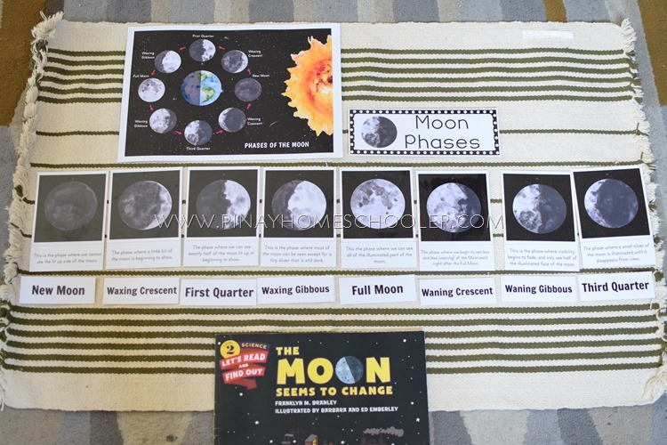 Learning the sequence of the Moon Phases