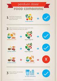 makan ala food combine