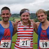 Baildon Canter Carnival senior & junior results