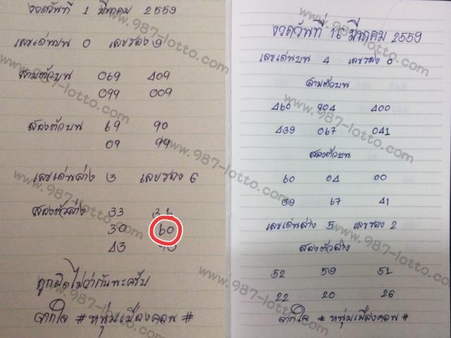 เลขเด็ด หนุ่มเมืองคอน งวดวันที่ 16 มีนาคม 2559