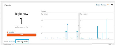 Google analytics real-time view test