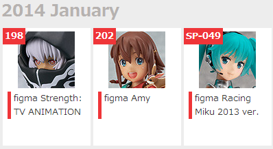 January 2014 Figma Release Line-up