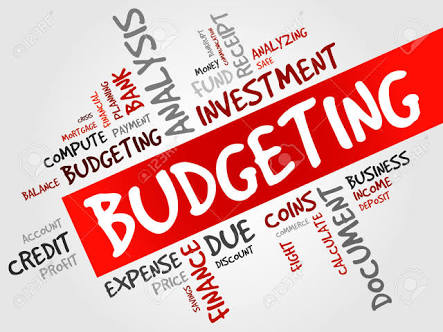 application of capital budgeting techniques