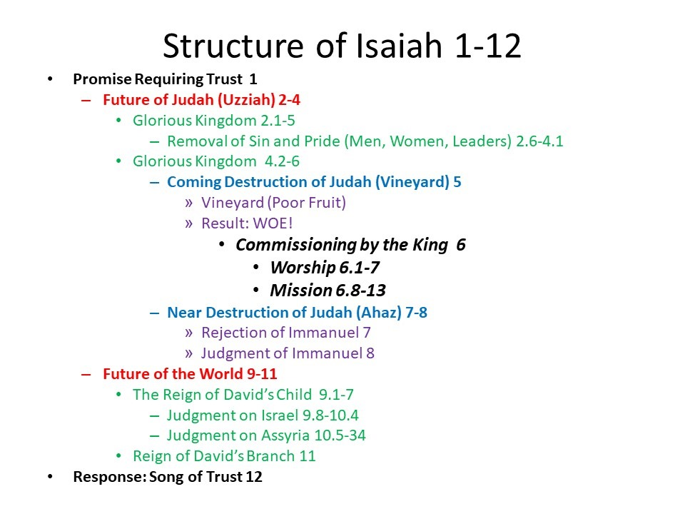 [Chiastic+Outline+of+Isaiah+1-12%5B5%5D]