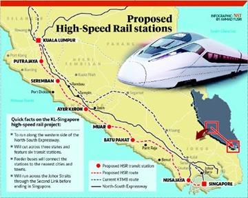 high sped railway kuala lumpur singapore