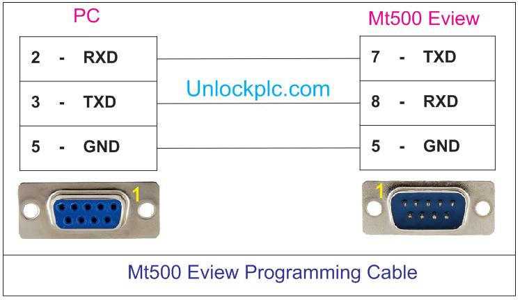 Cáp lập trình HMI Eview MT500