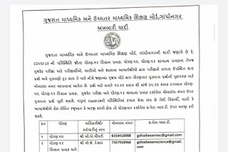 The list of Gujarat Board of Secondary and Higher Secondary Education, Gandhinagar