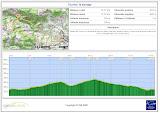 Thurins-Barrage_profil.jpg