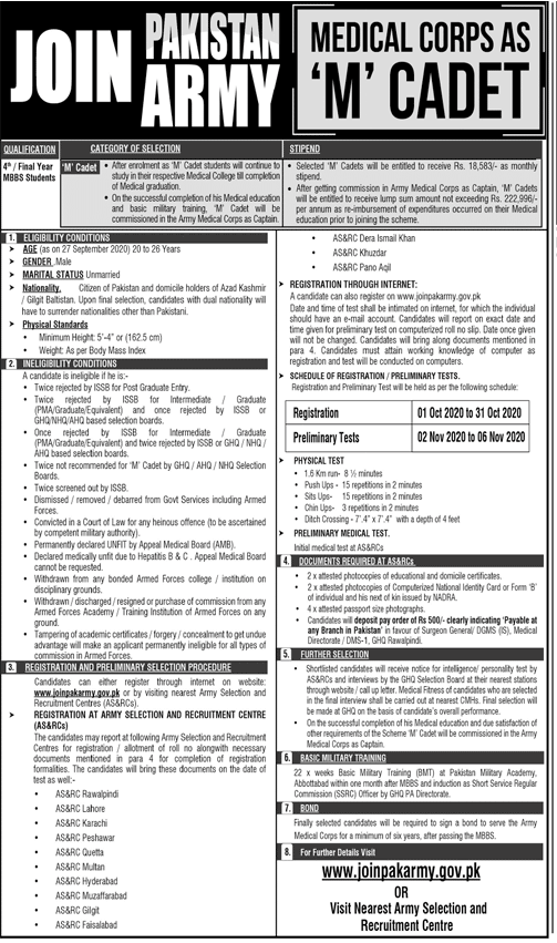 Pakistan Army Medical Corps Jobs September 2020