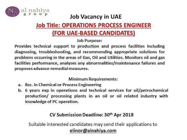 Oil and Gas Jobs Operations Process Engineer - process engineer job description