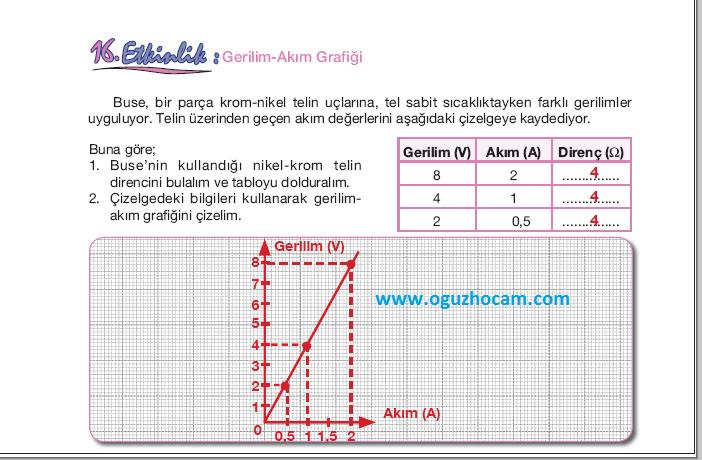sayfa+72+-16.etkinlik.png (702×460)