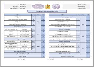توزيع سنوي: المرجع في الرياضيات المستوى الثاني 2021/2022