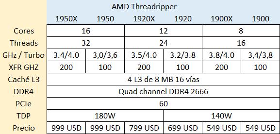 [AMD-Ryzen-Threadripper%5B3%5D]