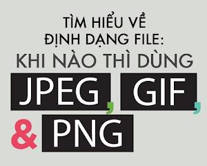Tìm hiểu về định dạng file: Khi nào thì dùng Jpeg, Gif và Png