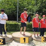 Premiazione Studenteschi e GdG 2009 - RIC_3677.JPG