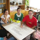 Vasaras komandas nometne 2008 (1) - IMG_3920.JPG