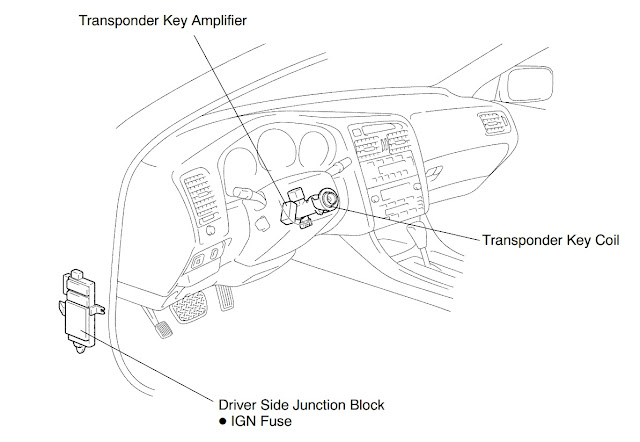 bmw 325ci 2002 parts diagram  bmw  auto wiring diagram