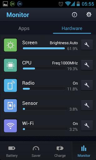 Monitor Hardware , display memakan paling banyak