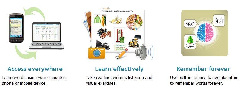 Aprender idiomas Online con Wordsteps