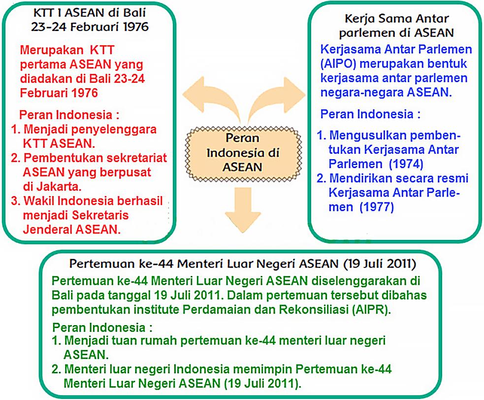 Kunci Jawaban Halaman 33, 34, 35, 36 Tema 7 Kelas 6