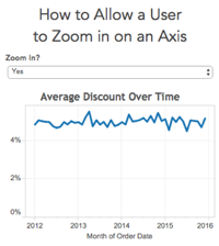 Tableau Tip Tuesday: How to Allow a User to Zoom in on an Axis