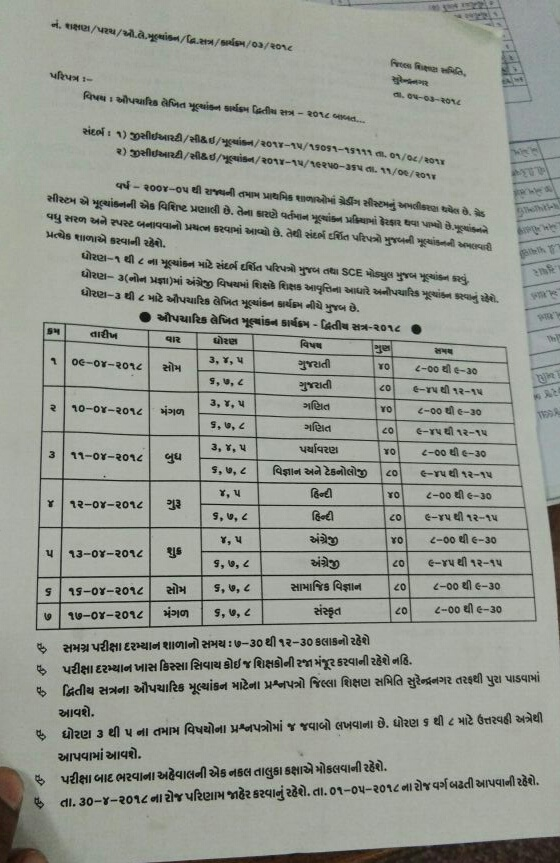 SURENDRANAGAR: ANNUAL EXAM 2018 TIME TABLE ~ Prakash