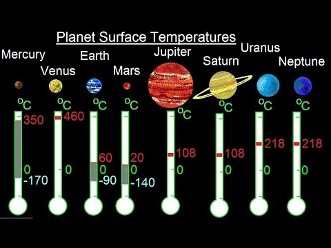 all of the planets temperatures - photo #1