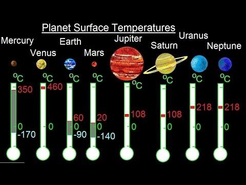 planet mars temperature - photo #33